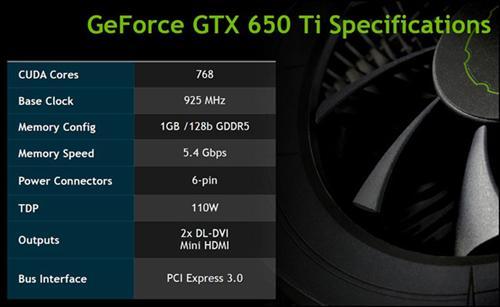 geforce-gtx-650-ti-1