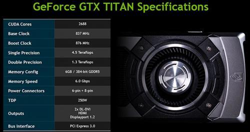 geforce-gtx-titan-1-spec